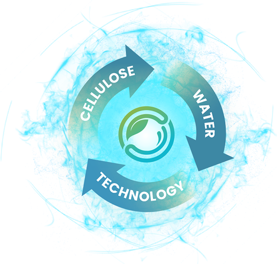 """<img src=""""zeoformmagic.png"""" alt=""""Water technology cellulose and nothing else"""">"""